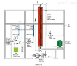 日本柴田加氢反应器