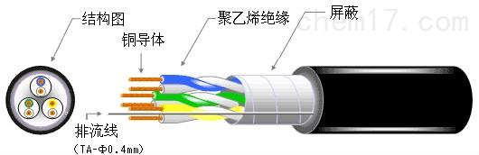 同轴电缆SYV