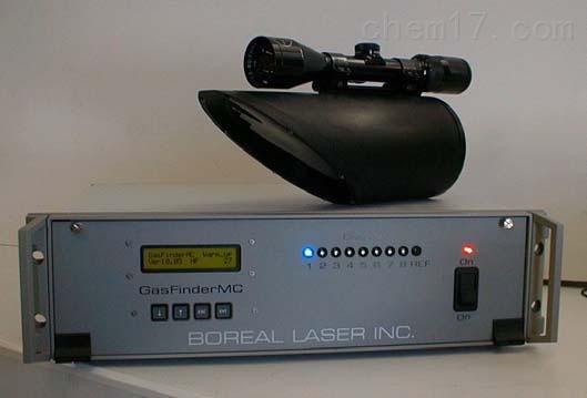 多通道激光气体监测仪 GasFinderMC