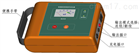 CD-980通信電纜故障綜合測試儀