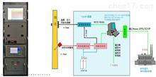 挥发性有机物在线监测仪介绍
