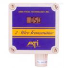 美国ATI气体浓度传感器