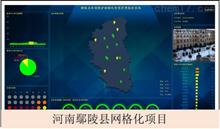 ZWIN某省机动车尾气检测平台方案
