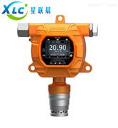 固定式一氧化碳CO檢測儀MIC-600-CO廠家直銷