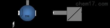 ET-Q100光生物危害系统方案