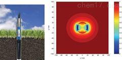 TRIME-IPH 时域土壤水分仪