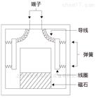 日本直销IMV压电式加速度传感器