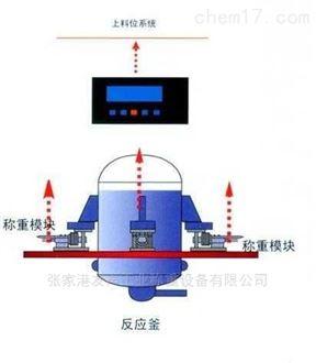 MM-CS FW/CW/SBD/GW/SWC515反應釜,儲存罐稱重模塊