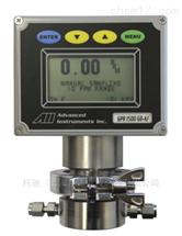 GPR-1500GB3D打印行业氮气分析监测仪
