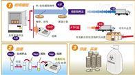 C-110  LumitesterATP荧光检测仪Lumitester c-110