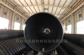 耐老化 流通性好钢带增强波纹管 钢带排水管