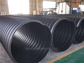 郑州合纵新材钢带增强波纹管应用前景