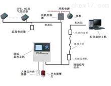 ST-3018 SF6环境泄露报警系统