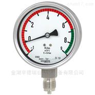 WIKA威卡氣體密度顯示器原裝正品