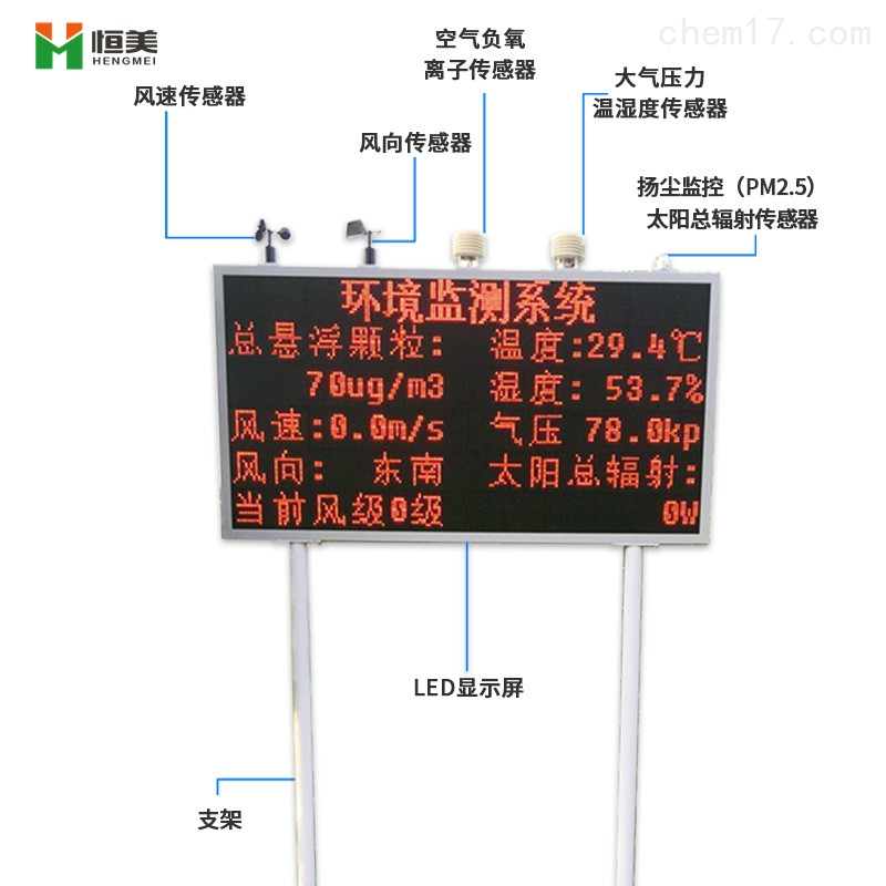 在线负氧离子监测系统HM-FY12