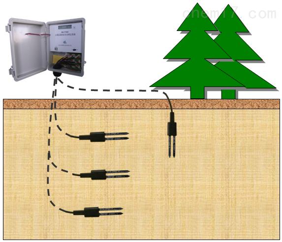 土壤墒情自动监测仪_土壤湿度监测系统