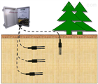 HM-TS400土壤水分测量系统