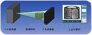 Accexp 工業CT無損檢測系統