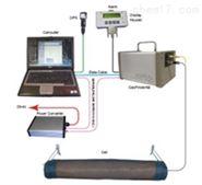 机载车载激光气体分析仪GasFinderAB