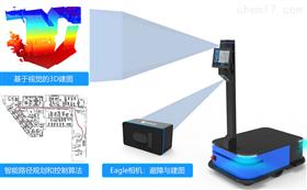 Eagle 3D視覺傳感器