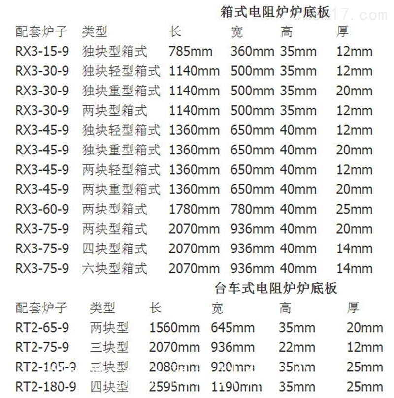ZG5Cr28Ni48W5Si2精铸件