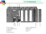 西门子PLC销售