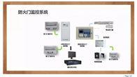湘西西门子S7-400代理商
