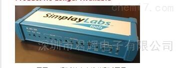 SL-309 Simplay CEC Explorer开发工具