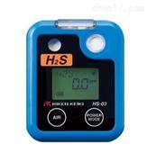 日本理研硫化氫氣體檢測儀