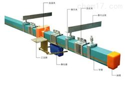 DHG-4-10/50多级安滑触线