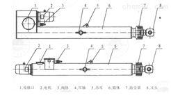 超大型电液推杆系列