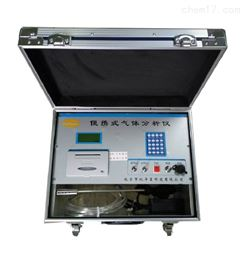 pGas2000气体检测仪