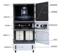 MCJC-5500车床铝铁销颗粒集尘器 金属粉尘除尘设备
