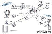 煤矿产量灰分远程监控系统