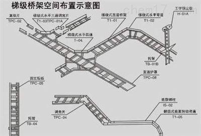 XQJ系列电缆桥架