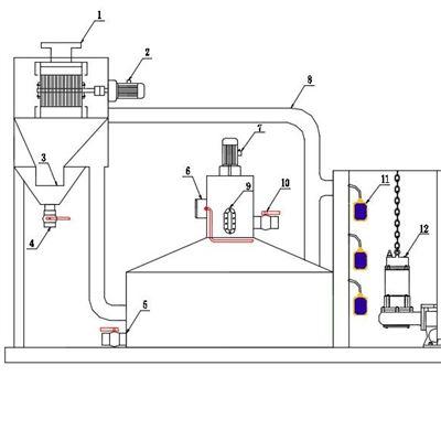地埋式隔油池提升设备