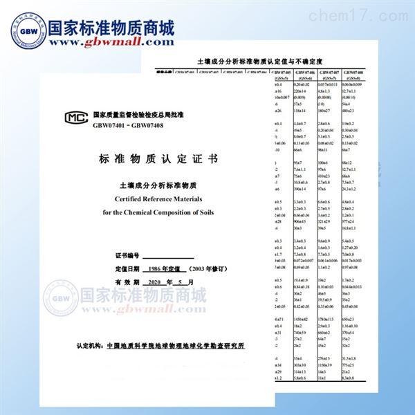 土壤成分分析标准物质样品 淮河流域 GSS-32