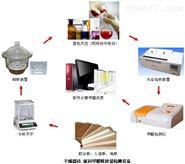 装饰单板贴面胶合板甲醛实验室设备