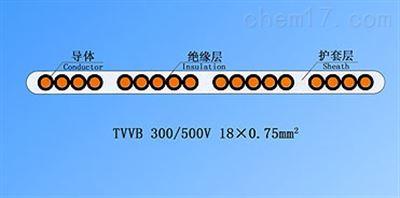 TVVBTVVB单芯排列扁形电梯电缆上海徐吉电气