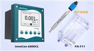 innoCon 6800CL余氯分析仪