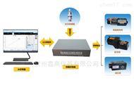 EHC-1300电液伺服压力试验机测控系统