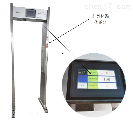 门式测温仪(红外线测温原理)-104型