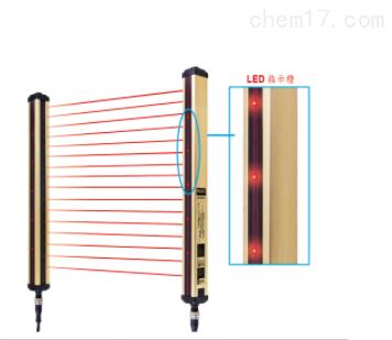 力科RIKO铝挤型结构光幕