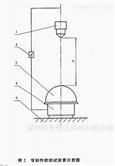 Sun-CJ安全帽耐沖擊穿刺試驗機GBT2812