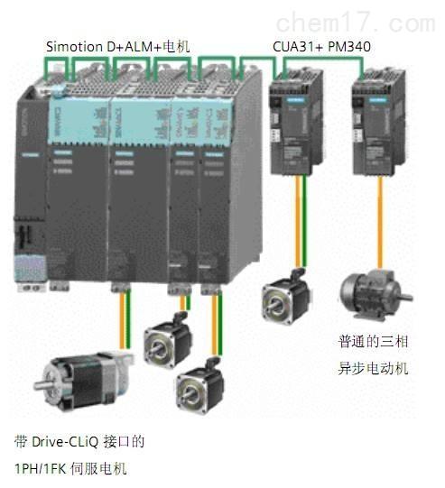 西门子CU320显示报警F07901维修-修复后提供测视频