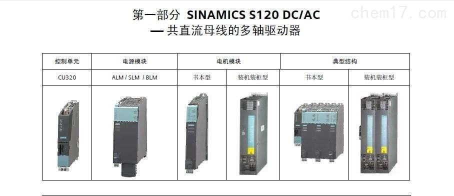 西門子S120伺服控製器報警F31115維修-修複後提供測視頻