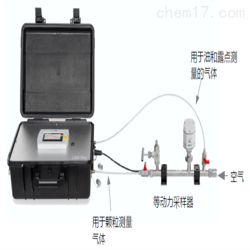 压缩空气系统监测软件