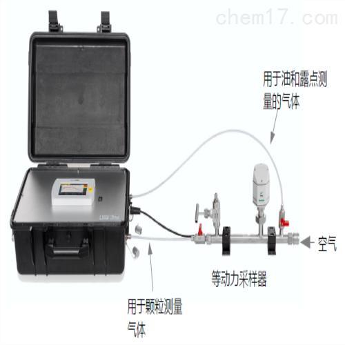 S600压缩空气品质综合分析仪