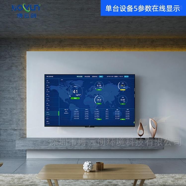 电视机大屏显示空气环境监测系统
