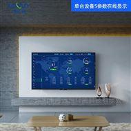 BOAIR-CXW電視機大屏顯示空氣環境監測係統